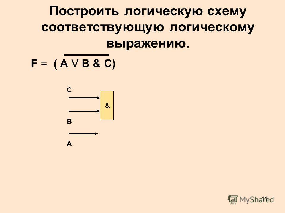 11 F = ( А V В & C) & С В А Построить логическую схему соответствующую логическому выражению.