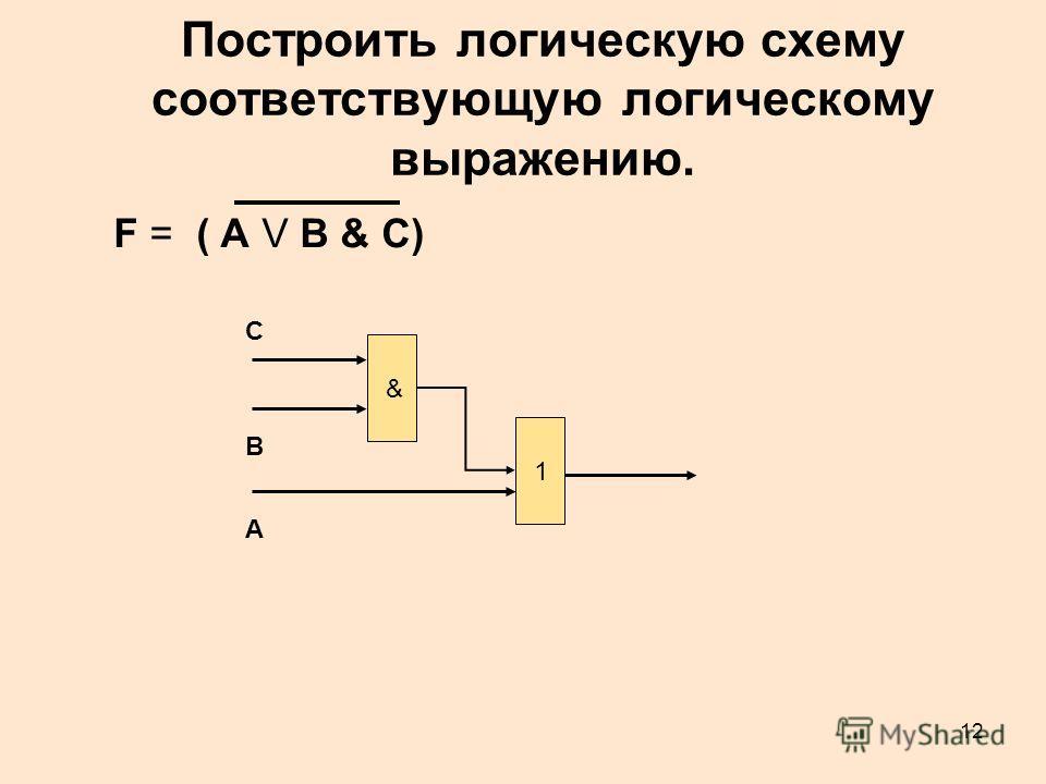 Логические схемы и построение логических