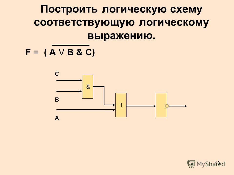 Построение схемы по логическому выражению