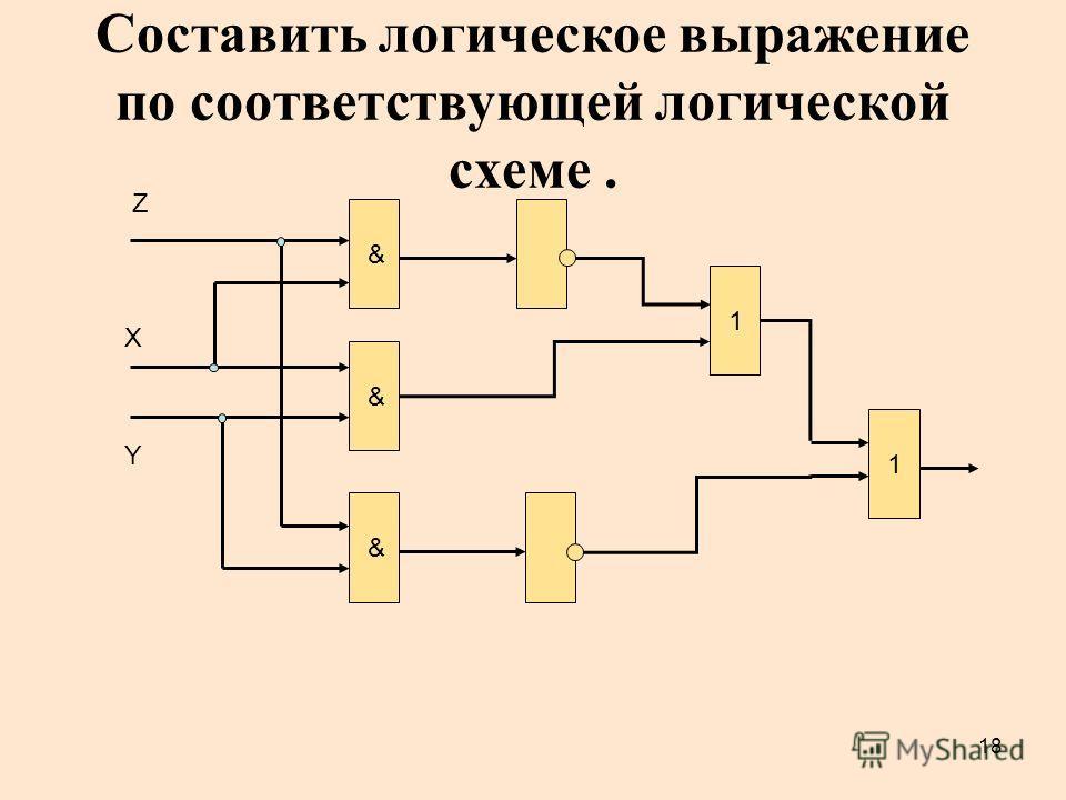 18 Составить логическое выражение по соответствующей логической схеме. & & 1 X Y & Z 1