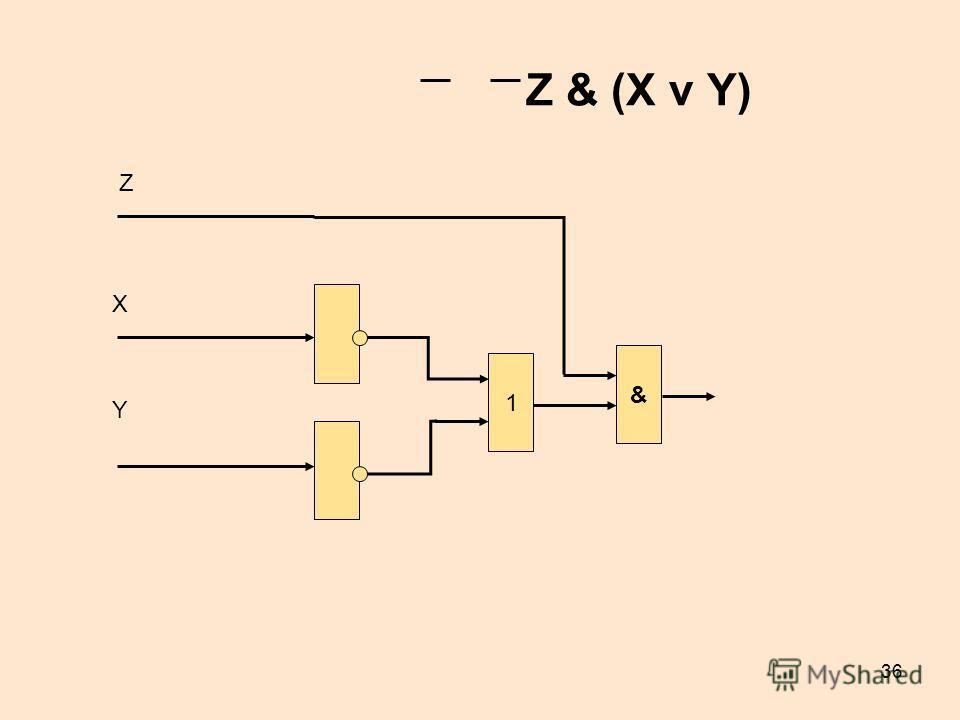 36 1 X Y Z & Z & (X v Y)