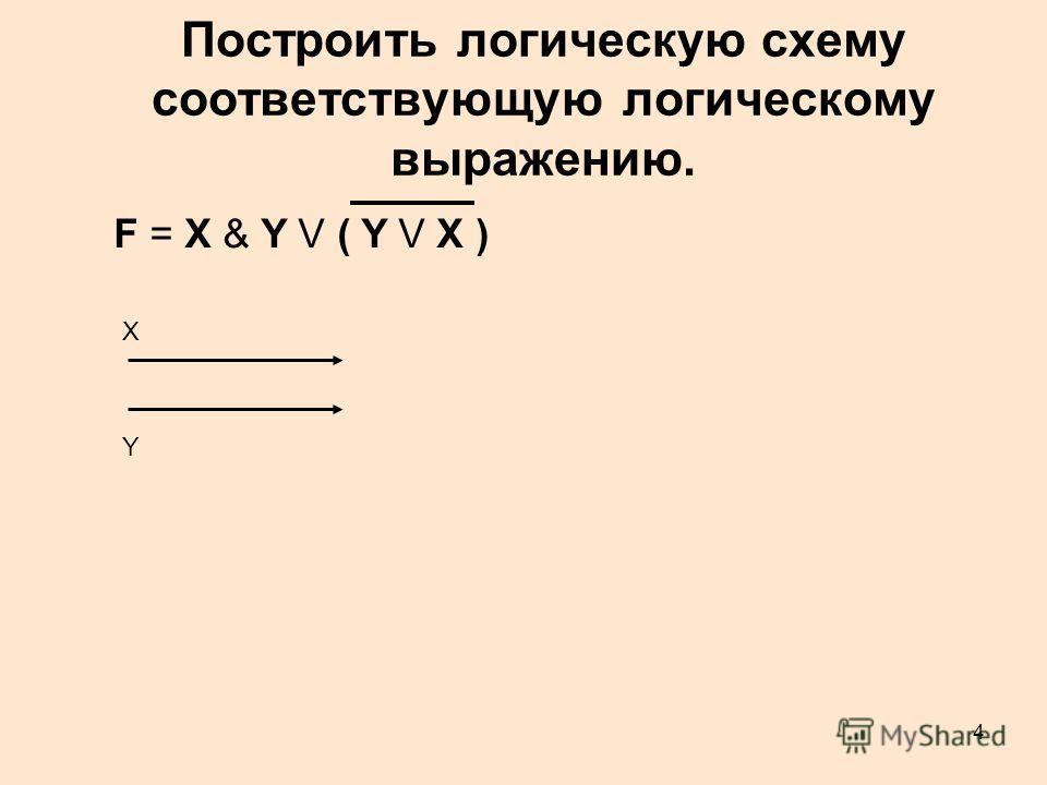 4 X Y Построить логическую схему соответствующую логическому выражению.