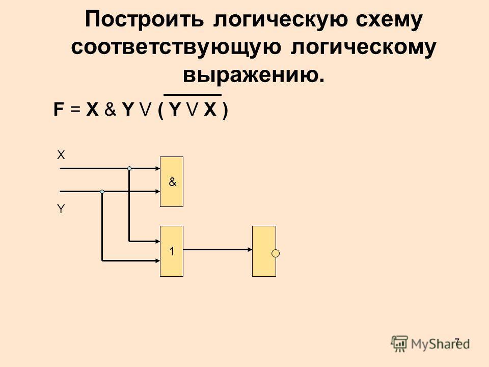 7 F = X & Y V ( Y V X ) & 1 X Y Построить логическую схему соответствующую логическому выражению.