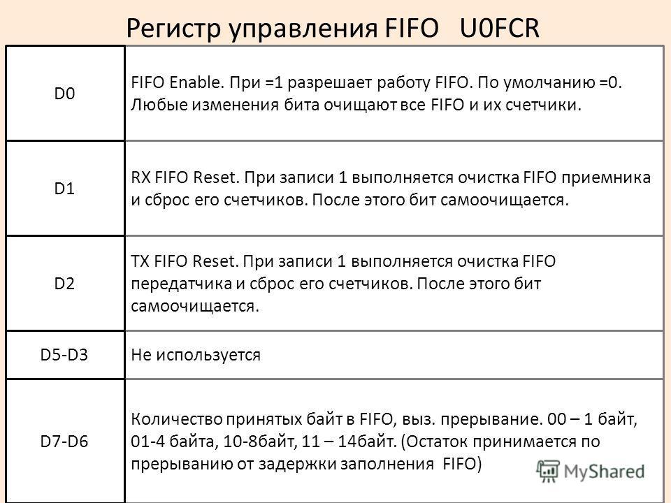 Регистр управления FIFO U0FCR FIFO Enable. При =1 разрешает работу FIFO. По умолчанию =0. Любые изменения бита очищают все FIFO и их счетчики. D0 RX FIFO Reset. При записи 1 выполняется очистка FIFO приемника и сброс его счетчиков. После этого бит са