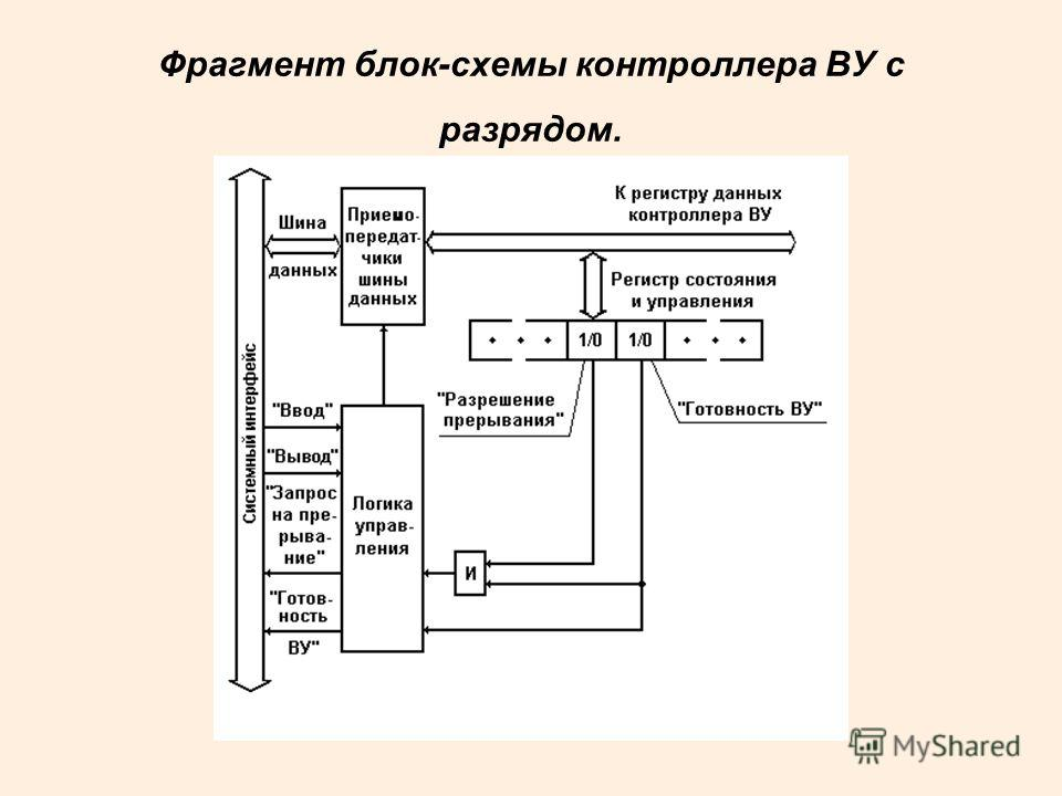 Фрагмент блок-схемы контроллера ВУ с разрядом.