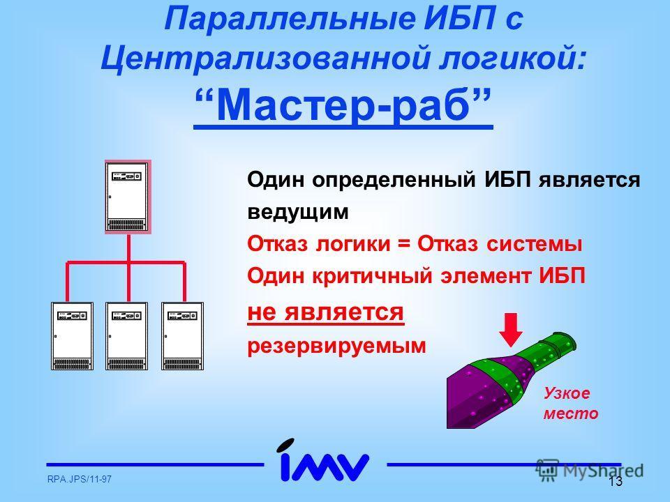 RPA.JPS/11-97 13 Параллельные ИБП с Централизованной логикой: Мастер-раб Один определенный ИБП является ведущим Отказ логики = Отказ системы Один критичный элемент ИБП не является резервируемым Узкое место