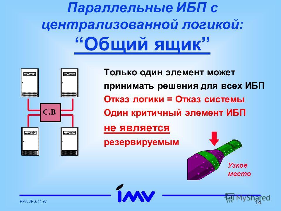 RPA.JPS/11-97 14 Параллельные ИБП с централизованной логикой: Общий ящик Только один элемент может принимать решения для всех ИБП Отказ логики = Отказ системы Один критичный элемент ИБП не является резервируемым C.B Узкое место