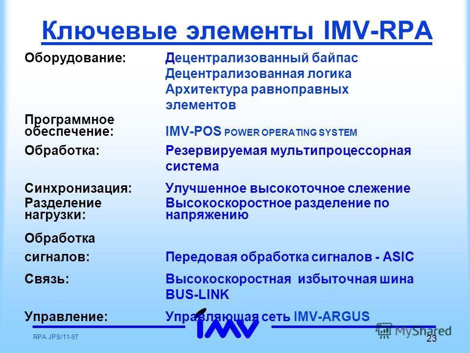 RPA.JPS/11-97 23 Ключевые элементы IMV-RPA Оборудование:Децентрализованный байпас Децентрализованная логика Архитектура равноправных элементов Программное обеспечение:IMV-POS POWER OPERATING SYSTEM Обработка:Резервируемая мультипроцессорная система С
