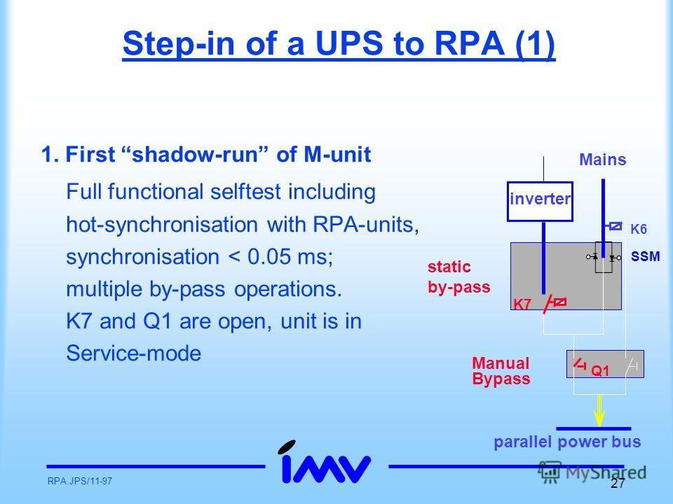 RPA.JPS/11-97 27 Step-in of a UPS to RPA (1) 1. First shadow-run of M-unit Full functional selftest including hot-synchronisation with RPA-units, synchronisation < 0.05 ms; multiple by-pass operations. K7 and Q1 are open, unit is in Service-mode Q2 S