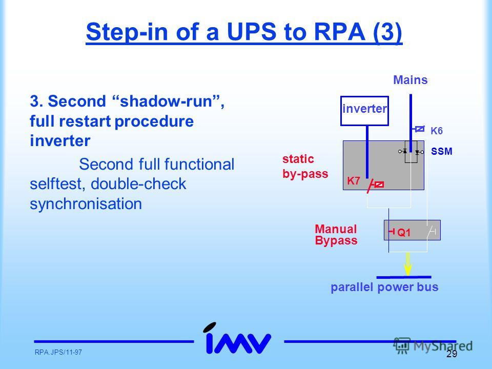 RPA.JPS/11-97 29 Step-in of a UPS to RPA (3) 3. Second shadow-run, full restart procedure inverter Second full functional selftest, double-check synchronisation Q2 SSM inverter Mains K7 K6 Q1 Manual Bypass static by-pass parallel power bus