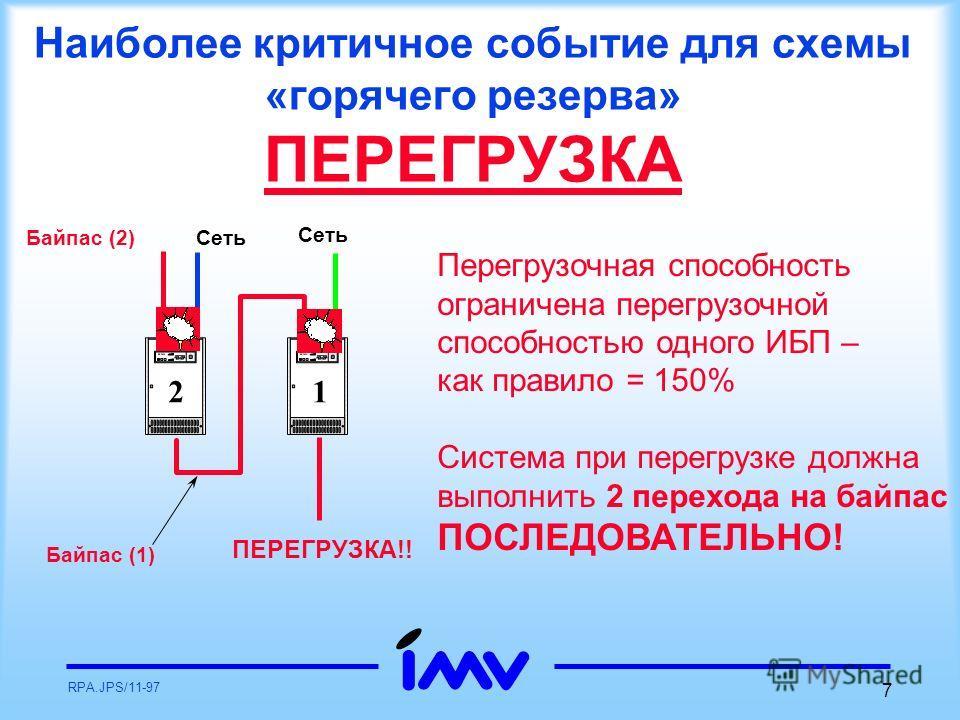 RPA.JPS/11-97 7 Наиболее критичное событие для схемы «горячего резерва» ПЕРЕГРУЗКА Байпас (1) ПЕРЕГРУЗКА!! 21 Сеть Перегрузочная способность ограничена перегрузочной способностью одного ИБП – как правило = 150% Система при перегрузке должна выполнить