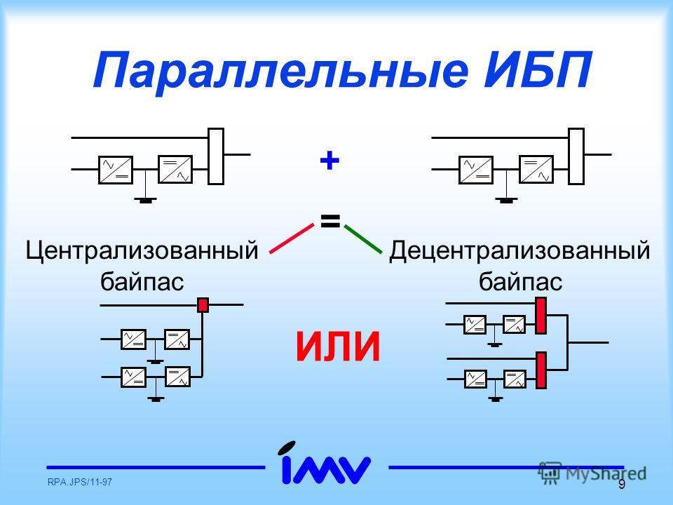 RPA.JPS/11-97 9 Параллельные ИБП Децентрализованный байпас Централизованный байпас + = ИЛИ