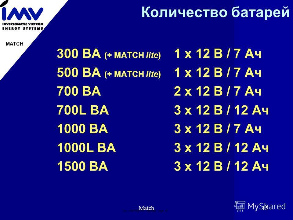 Doc: IMВPRES.PPT 19951996 page: 15 MATCH Match15 Количество батарей 300 ВА (+ MATCH lite) 1 x 12 В / 7 Ач 500 ВА (+ MATCH lite) 1 x 12 В / 7 Ач 700 ВА2 x 12 В / 7 Ач 700L ВА 3 x 12 В / 12 Ач 1000 ВА3 x 12 В / 7 Ач 1000L ВА 3 x 12 В / 12 Ач 1500 ВА3 x