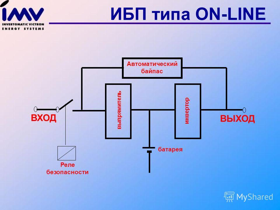 Для использования в хороших электросетях с небольшими флуктуациями напряжения: Нет фильтрации входного напряжения Непригоден для применения в промышленности Отсутствует стабилизация частоты (Генератор) Применение:Регулирование напряжения и защита от