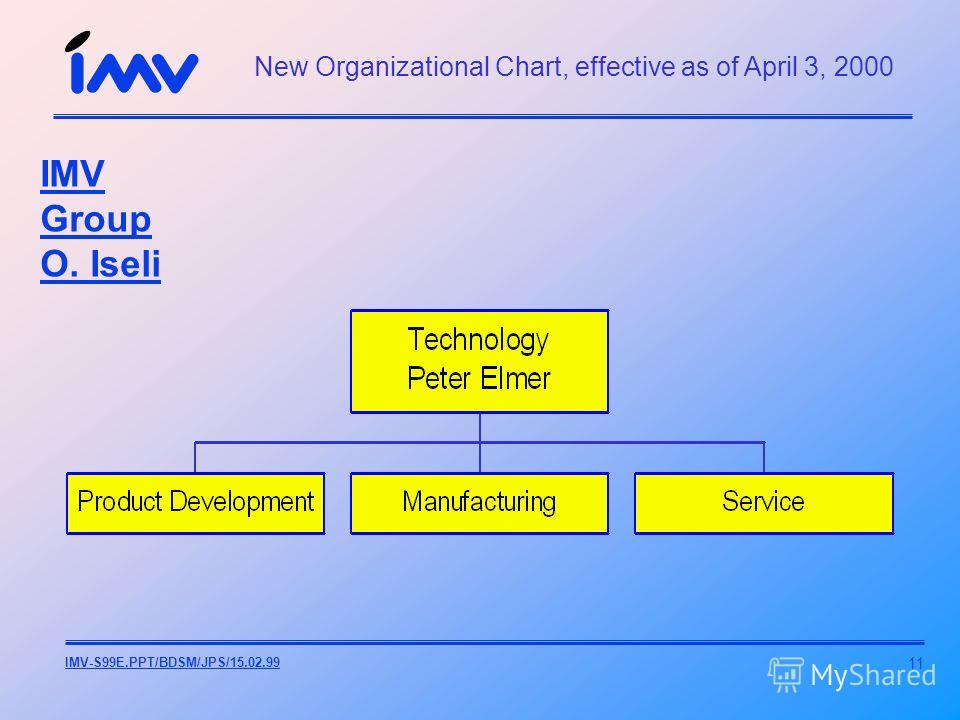 11 IMV-S99E.PPT/BDSM/JPS/15.02.99 IMV Group O. Iseli New Organizational Chart, effective as of April 3, 2000
