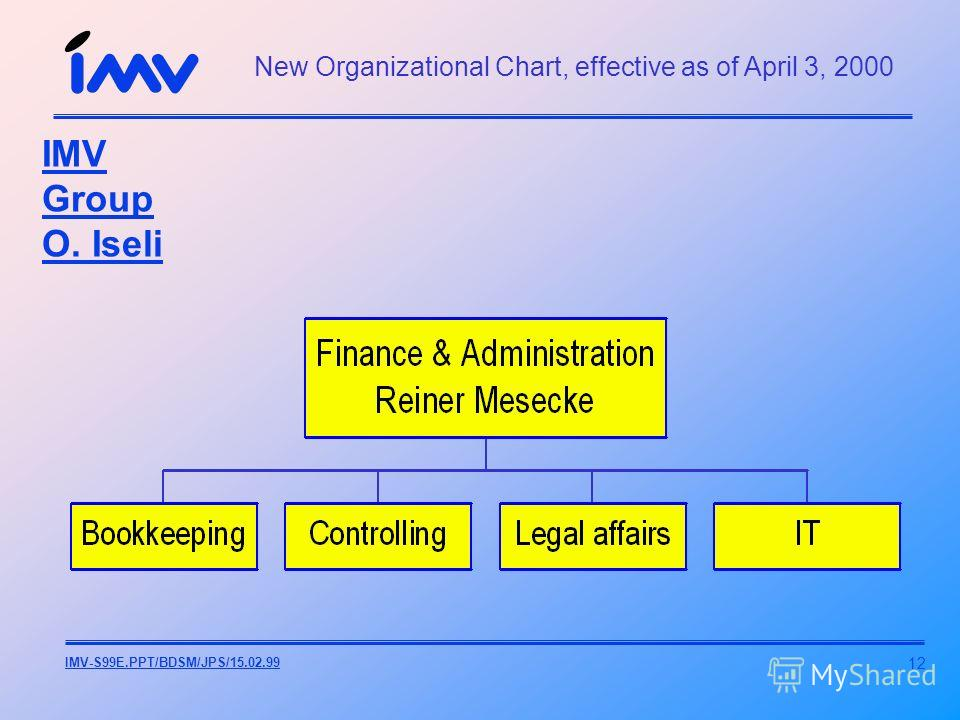 12 IMV-S99E.PPT/BDSM/JPS/15.02.99 IMV Group O. Iseli New Organizational Chart, effective as of April 3, 2000