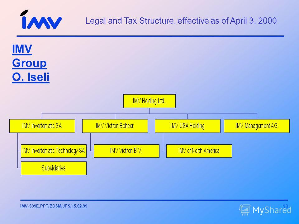 13 IMV-S99E.PPT/BDSM/JPS/15.02.99 IMV Group O. Iseli Legal and Tax Structure, effective as of April 3, 2000