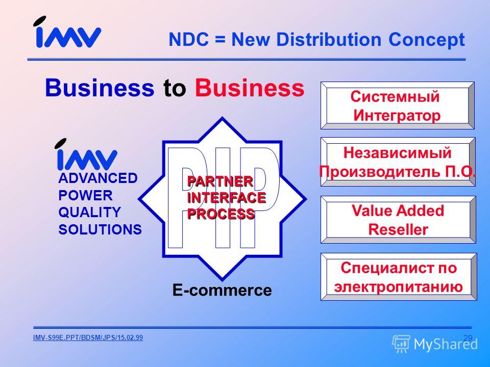 29 IMV-S99E.PPT/BDSM/JPS/15.02.99 NDC = New Distribution Concept Business to Business PARTNERINTERFACEPROCESS E-commerce ADVANCED POWER QUALITY SOLUTIONS Системный Интегратор Независимый Производитель П.О. Value Added Reseller Специалист по электропи
