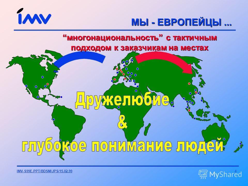 4 IMV-S99E.PPT/BDSM/JPS/15.02.99 МЫ - ЕВРОПЕЙЦЫ... многонациональность с тактичным подходом к заказчикам на местахмногонациональность с тактичным подходом к заказчикам на местах