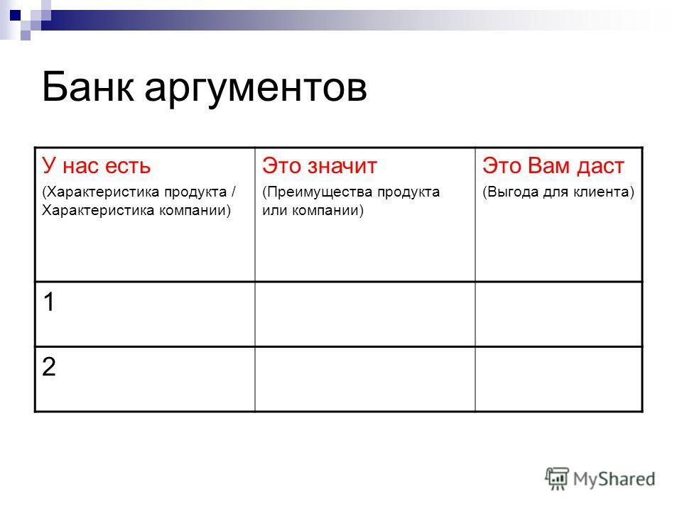 Банк аргументов У нас есть (Характеристика продукта / Характеристика компании) Это значит (Преимущества продукта или компании) Это Вам даст (Выгода для клиента) 1 2