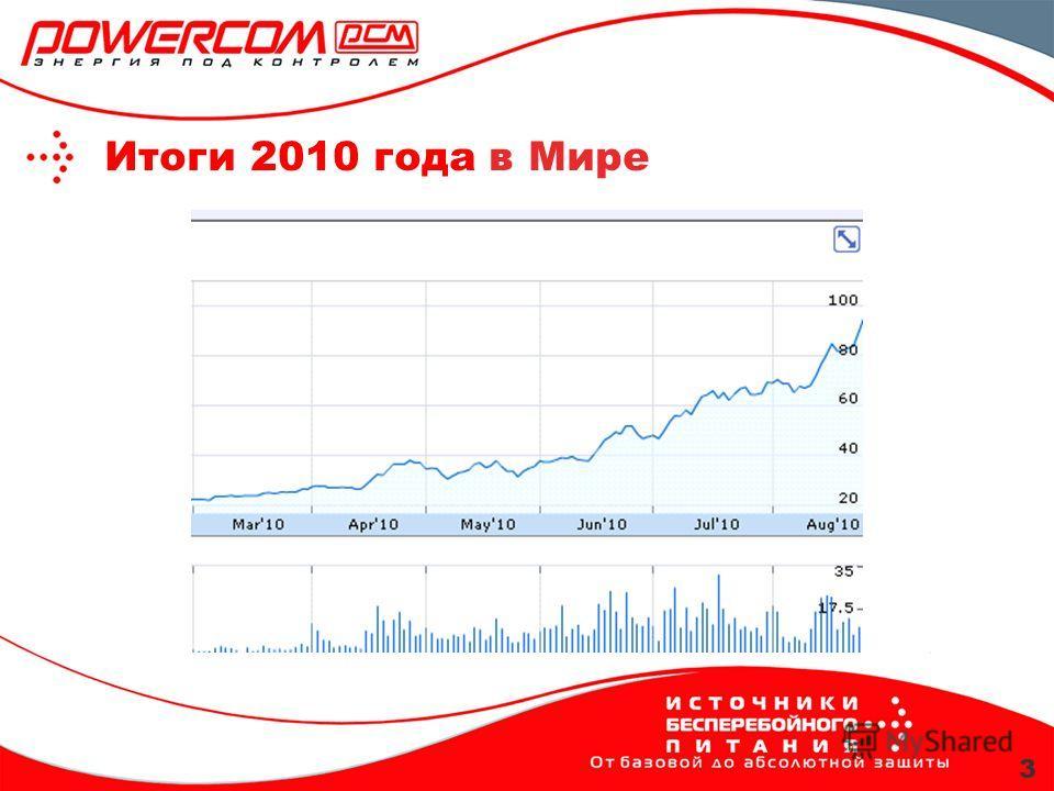 Итоги 2010 года в Мире 3