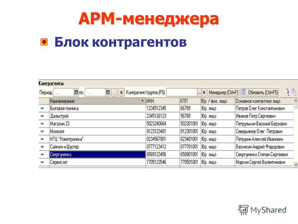 АРМ-менеджера Блок контрагентов