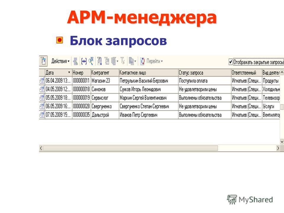 АРМ-менеджера Блок запросов