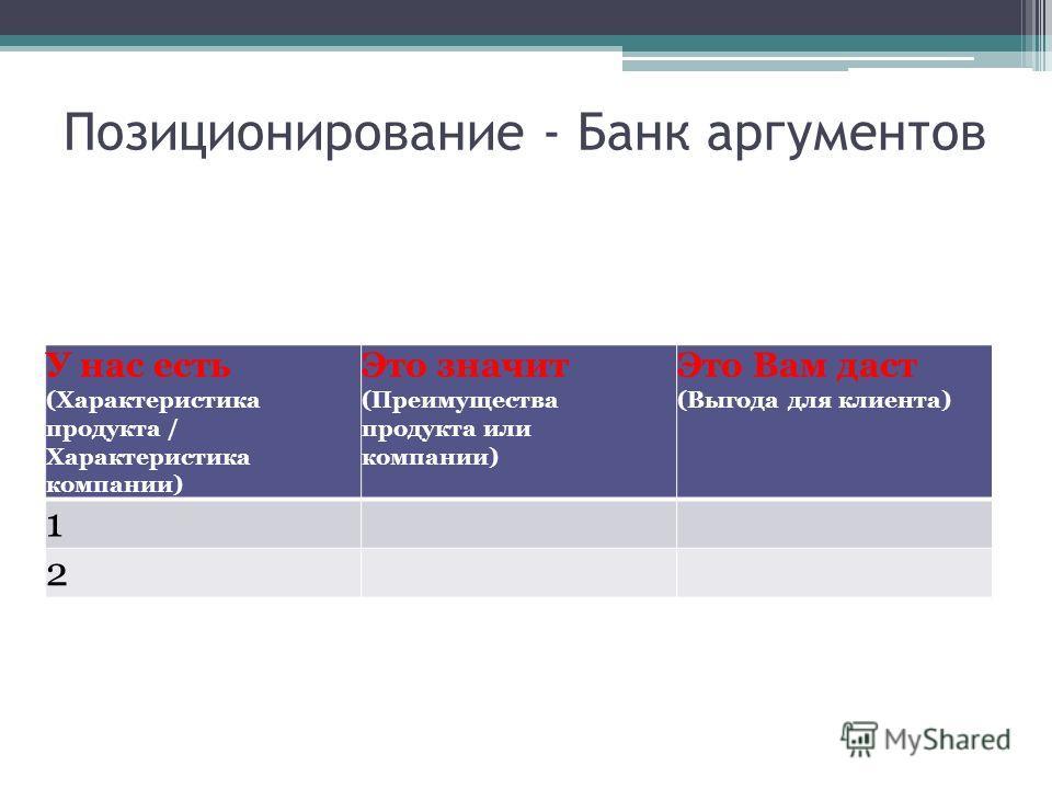 Позиционирование - Банк аргументов У нас есть (Характеристика продукта / Характеристика компании) Это значит (Преимущества продукта или компании) Это Вам даст (Выгода для клиента) 1 2