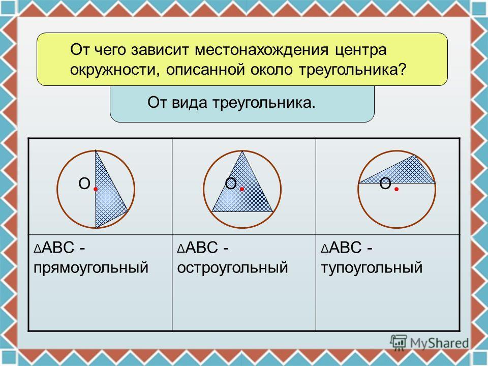 От чего зависит местонахождения центра окружности, описанной около треугольника? От вида треугольника. Δ ABC - прямоугольный Δ ABC - остроугольный Δ ABC - тупоугольный ООО