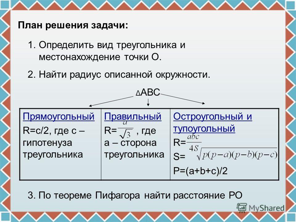 План решения задачи: 1.Определить вид треугольника и местонахождение точки О. 2.Найти радиус описанной окружности. Δ АВС Прямоугольный R=c/2, где с – гипотенуза треугольника Правильный R=, где а – сторона треугольника Остроугольный и тупоугольный R=