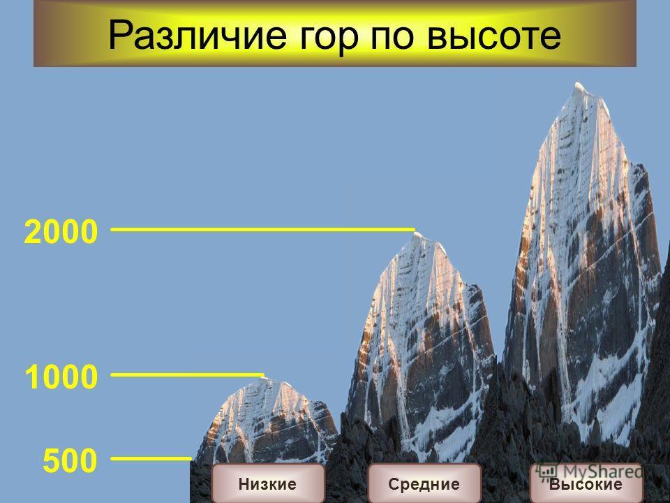 500 1000 2000 Различие гор по высоте Низкие Средние Высокие