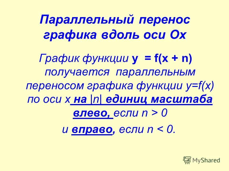 Параллельный перенос графика вдоль оси Ох График функции y = f(x + n) получается параллельным переносом графика функции y=f(x) по оси х на |n| единиц масштаба влево, если n > 0 и вправо, если n < 0.