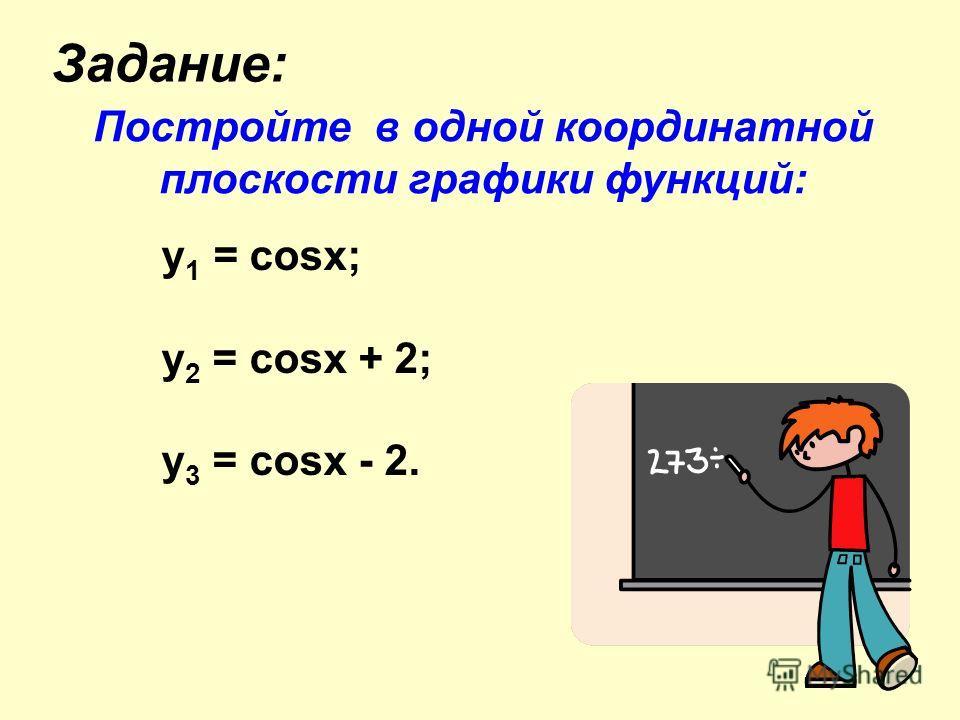 Задание: Постройте в одной координатной плоскости графики функций: y 1 = cosx; у 2 = cosx + 2; у 3 = cosx - 2.