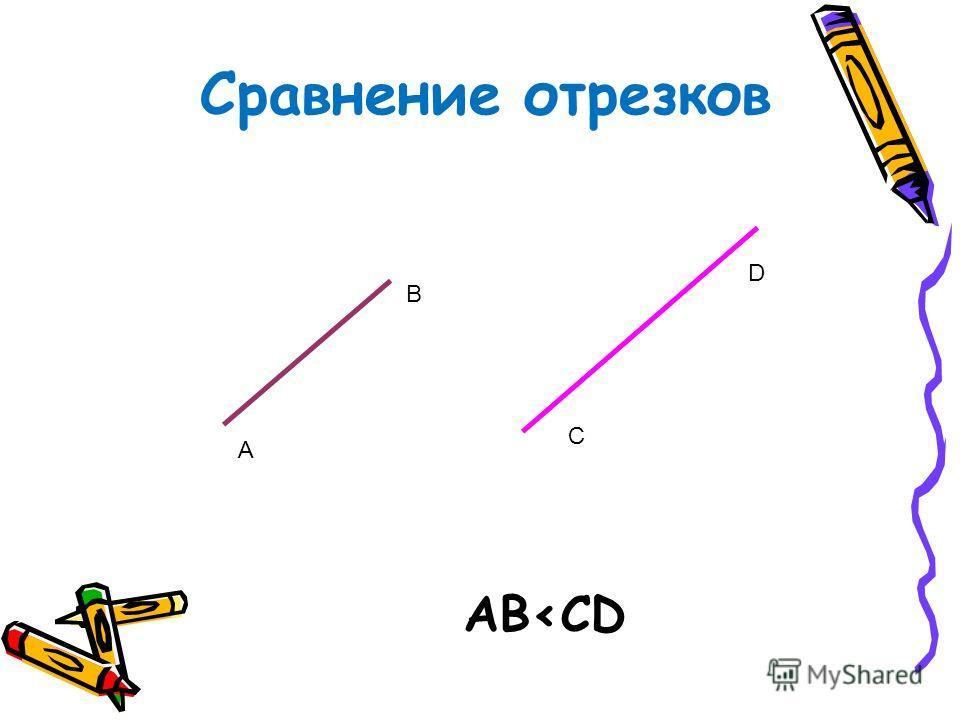 Сравнение отрезков АВ