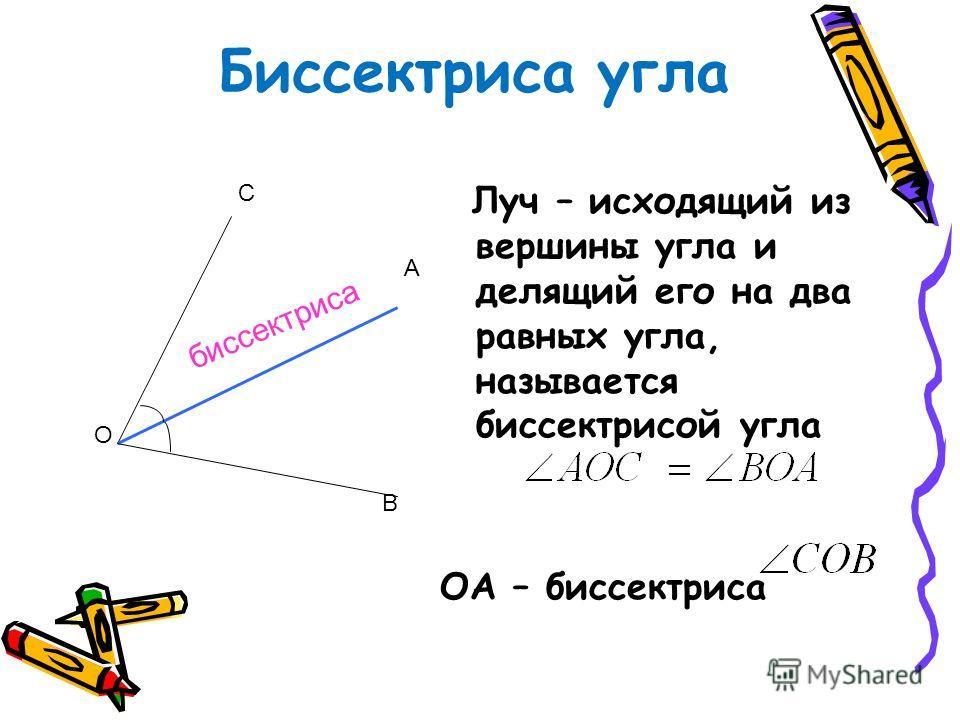 Биссектриса угла Луч – исходящий из вершины угла и делящий его на два равных угла, называется биссектрисой угла ОА – биссектриса С О В А биссектриса