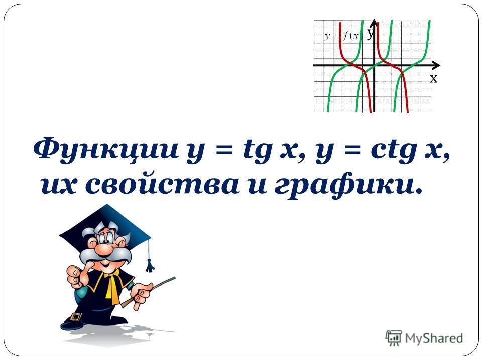 график ctgx: