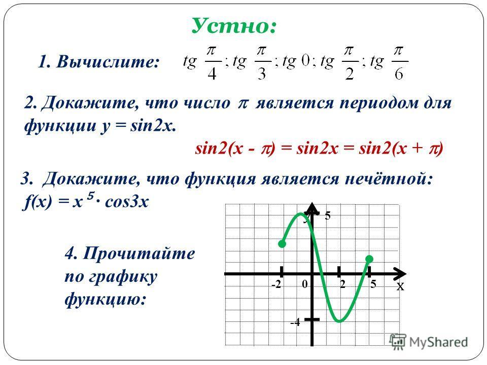 Устно: 1. Вычислите: 2. Докажите, что число является периодом для функции y = sin2x. sin2(x - ) = sin2x = sin2(x + ) 3. Докажите, что функция является нечётной: f(x) = x cos3x 4. Прочитайте по графику функцию: х у 0-2 5 25 -4