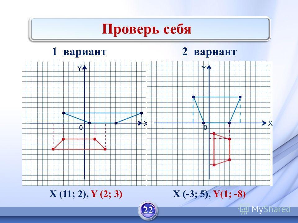 Проверь себя 2 вариант X (11; 2), Y (2; 3)X (-3; 5), Y(1; -8) 1 вариант 22
