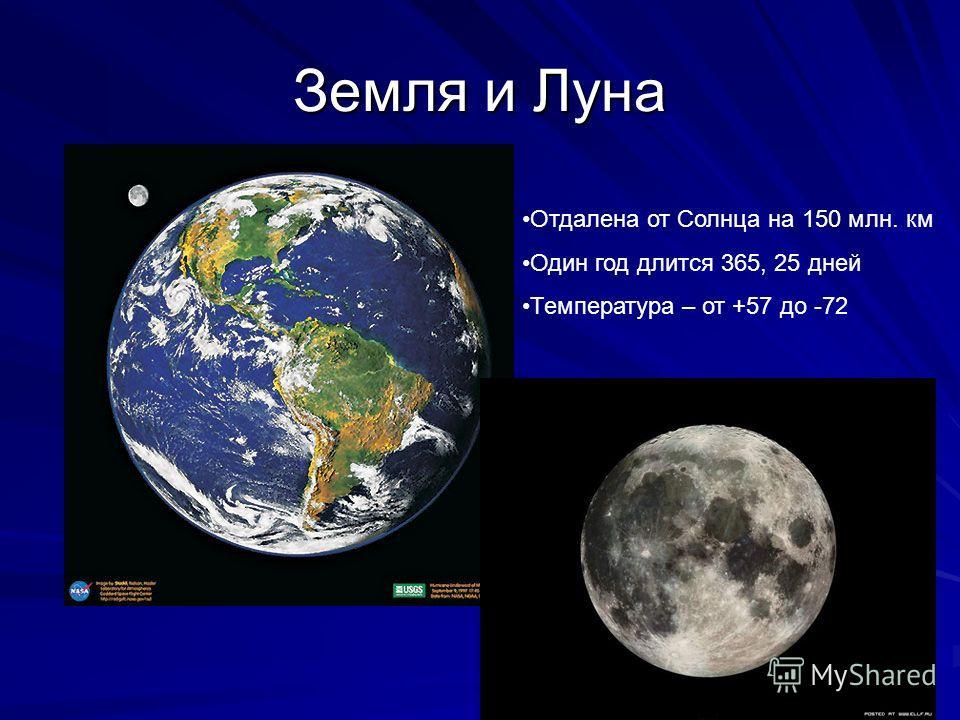 Земля и Луна Отдалена от Солнца на 150 млн. км Один год длится 365, 25 дней Температура – от +57 до -72