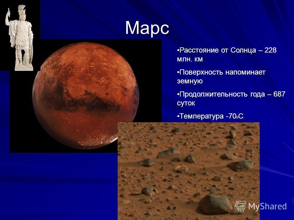 Марс Расстояние от Солнца – 228 млн. км Поверхность напоминает земную Продолжительность года – 687 суток Температура -70 0 С