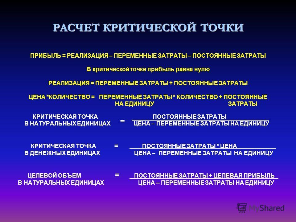 РАСЧЕТ КРИТИЧЕСКОЙ ТОЧКИ ПРИБЫЛЬ = РЕАЛИЗАЦИЯ – ПЕРЕМЕННЫЕ ЗАТРАТЫ – ПОСТОЯННЫЕ ЗАТРАТЫ В критической точке прибыль равна нулю РЕАЛИЗАЦИЯ = ПЕРЕМЕННЫЕ ЗАТРАТЫ + ПОСТОЯННЫЕ ЗАТРАТЫ ЦЕНА *КОЛИЧЕСТВО = ПЕРЕМЕННЫЕ ЗАТРАТЫ * КОЛИЧЕСТВО + ПОСТОЯННЫЕ НА ЕДИ