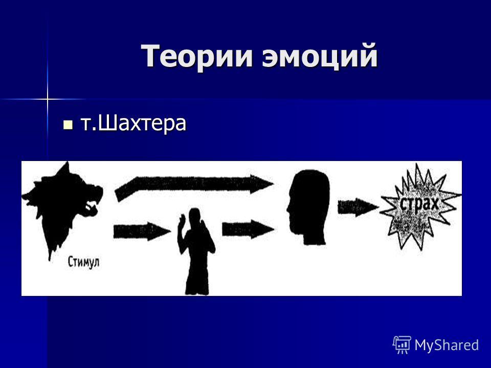 Теории эмоций т.Шахтера т.Шахтера