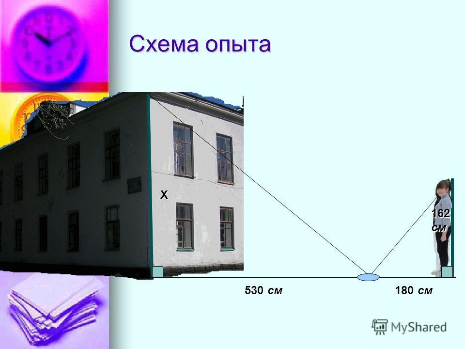 Схема опыта Х 162 см 180 см 530 см