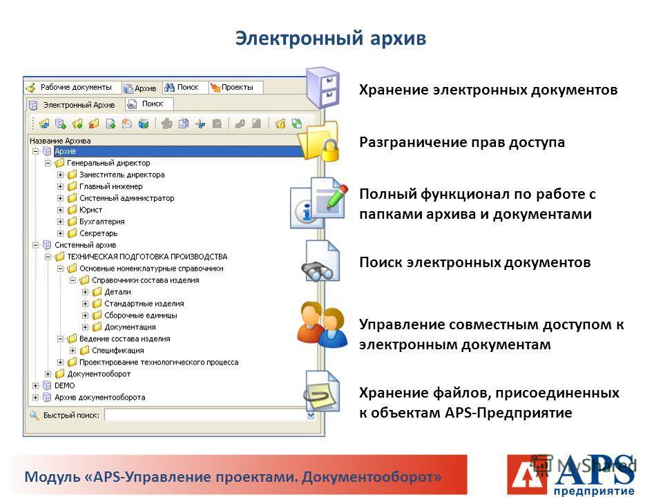 Хранение электронных документов Разграничение прав доступа Поиск электронных документов Полный функционал по работе с папками архива и документами Управление совместным доступом к электронным документам Хранение файлов, присоединенных к объектам APS-