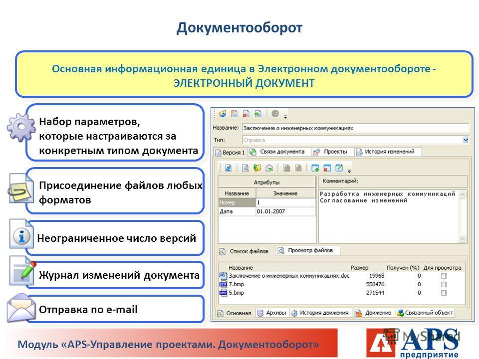 Основная информационная единица в Электронном документообороте - ЭЛЕКТРОННЫЙ ДОКУМЕНТ Набор параметров, которые настраиваются за конкретным типом документа Неограниченное число версий Присоединение файлов любых форматов Журнал изменений документа Отп