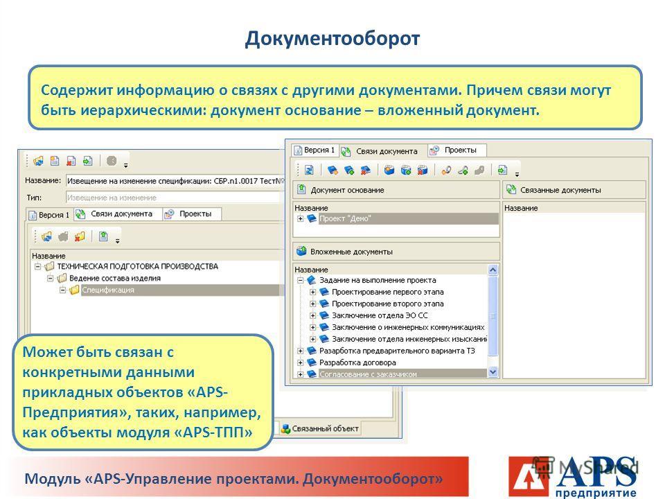 Может быть связан с конкретными данными прикладных объектов «APS- Предприятия», таких, например, как объекты модуля «APS-ТПП» Содержит информацию о связях с другими документами. Причем связи могут быть иерархическими: документ основание – вложенный д