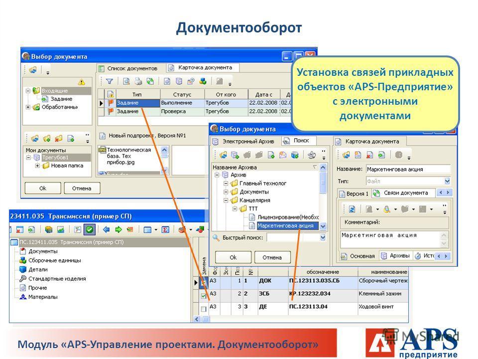 Установка связей прикладных объектов «APS-Предприятие» с электронными документами Документооборот Модуль «APS-Управление проектами. Документооборот»