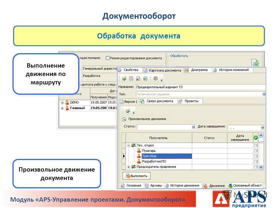 Выполнение движения по маршруту Произвольное движение документа Обработка документа Документооборот Модуль «APS-Управление проектами. Документооборот»