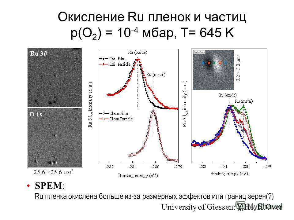 Oxidation of Ru films and particles p(O 2 )=10 -4 -10 -1 мбар, T=357°C SPEM: Ru пленка окислена больше из-за размерных эффектов или границ зерен(?) Ru 3d O 1s Окисление Ru пленок и частиц p(O 2 ) = 10 -4 мбар, T= 645 K 25.6 ×25.6 м 2 3.2 × 3.2 m 2 Un