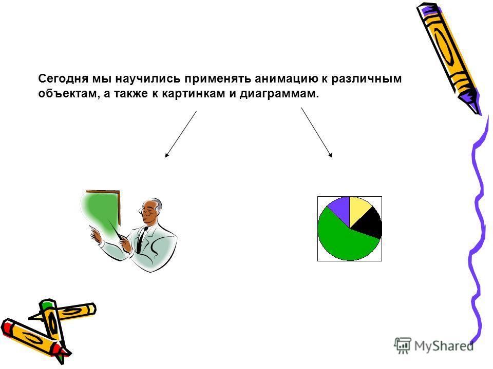 Сегодня мы научились применять анимацию к различным объектам, а также к картинкам и диаграммам.